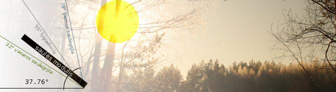 Saulės modulių kampas